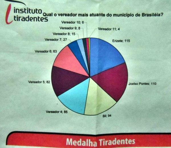 Instituto Tiradentes
