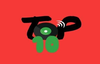 #Reto Top10 @RadioSteemit – Algo que compartir