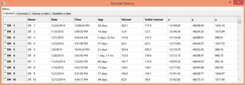 Rockfall history of the North pit at Mogalakwena, as seen on SiteMonitor.