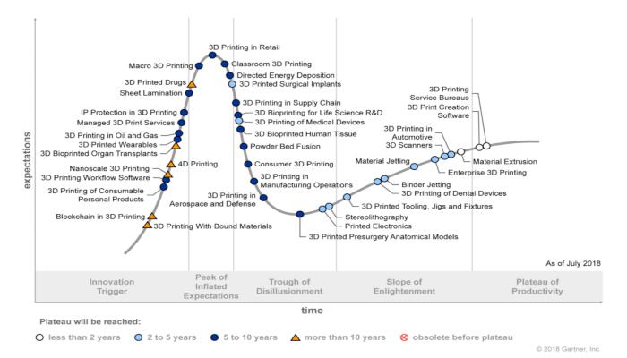 industrie-4.0-impression-3D-1