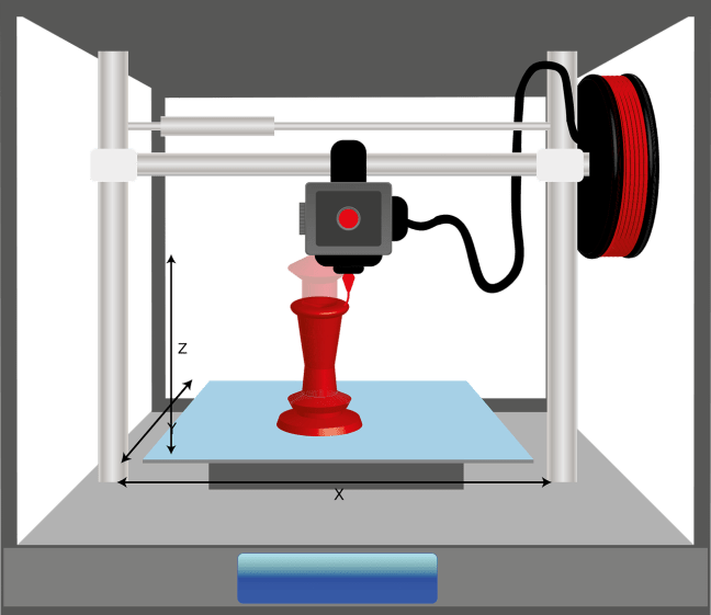 The FlashForge 3D printers