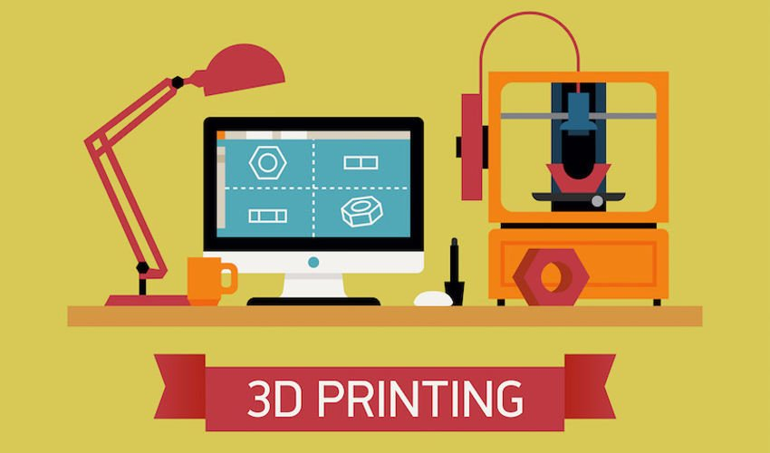 3d printing definitions acronyms