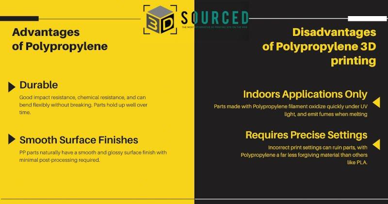 advantages and disadvantages of polypropylene pp filament
