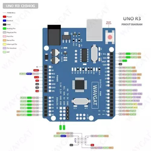 Arduino-UNO-02.jpg