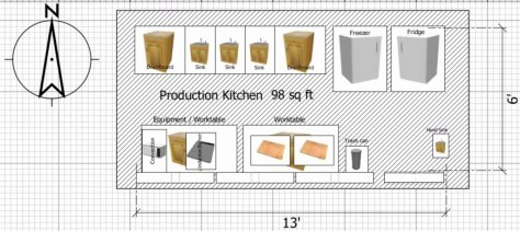 Conception de cuisines de production - Vue 2D