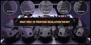 What does 3D Printing Resolution Mean?