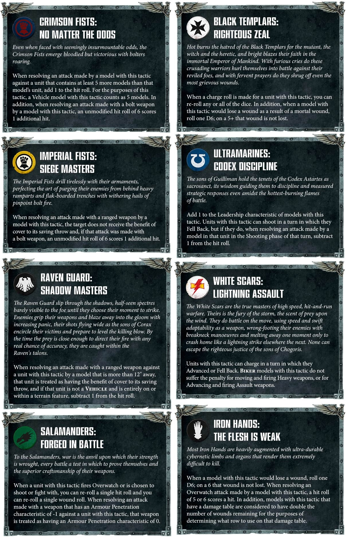 New Space Marines - Summary to Date - 3++