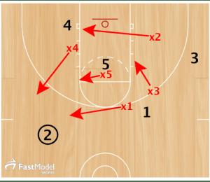1-3-1 Zone