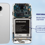 Samsung Galaxy S5 with 3D Render and 64 Bit 8 Core CPU