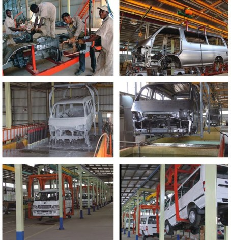 IVM factory pic13