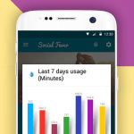 Social Fever Android App Review: Helps you Beat Smartphone Addiction