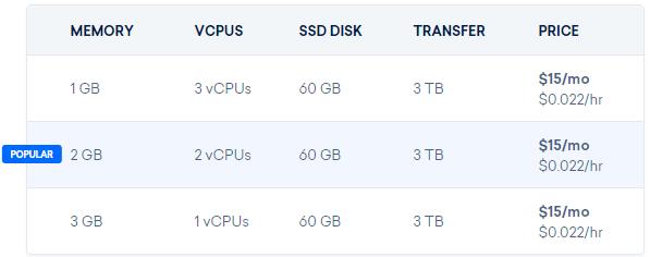 digital ocean unmanaged SSD VPS pricing