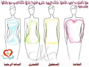 body-type-copy