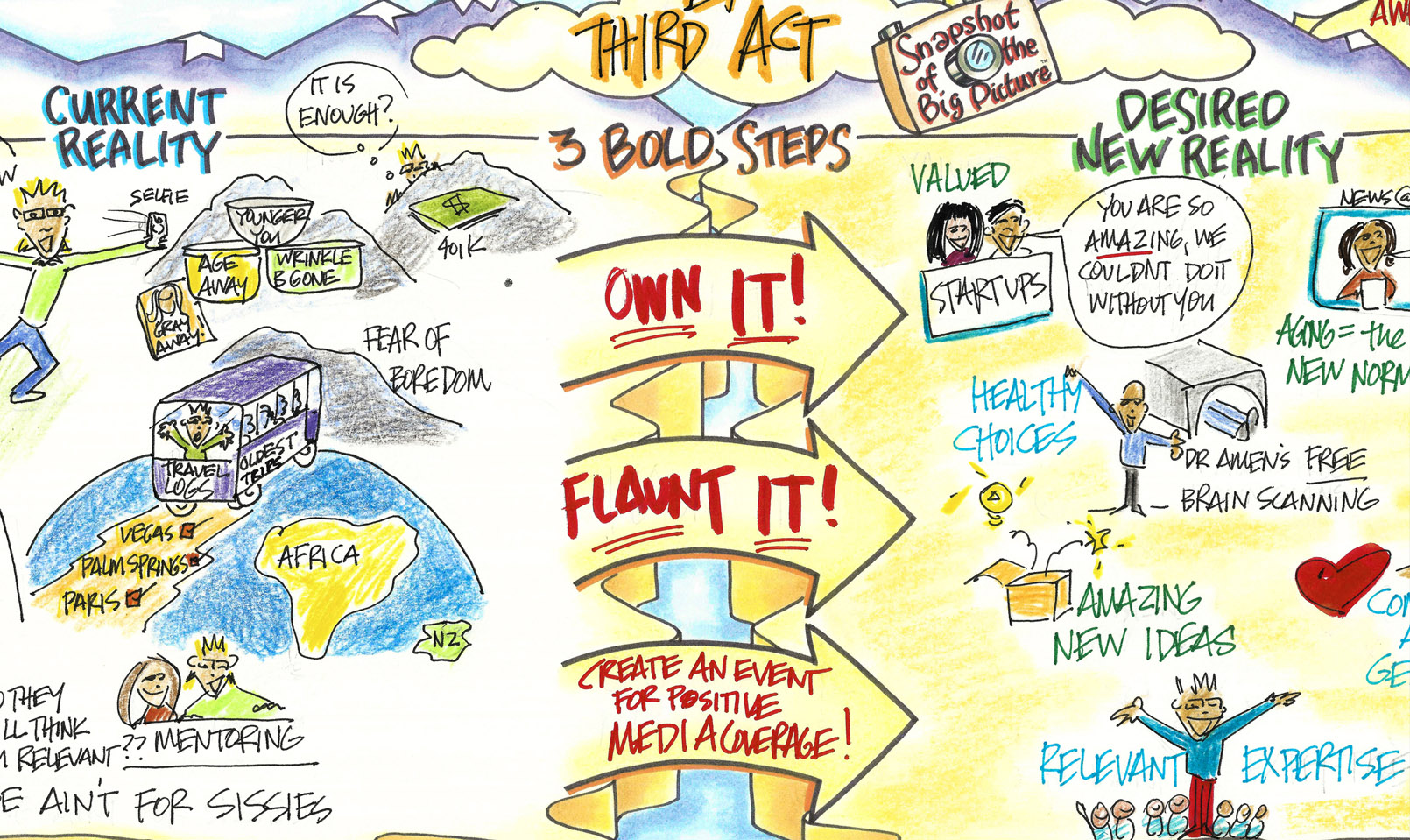 Bold Ideas For A New Future Reimagining Your 3rd Act