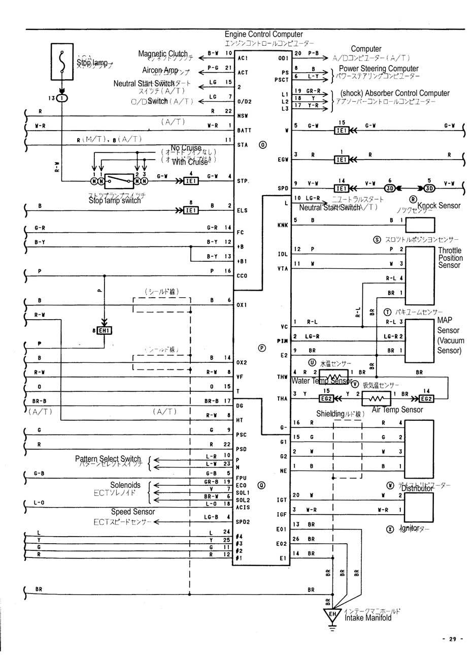 3sgte Wiring Diagram Highbeam Trusted Diagrams Fuse Box Wire Data Schema U2022