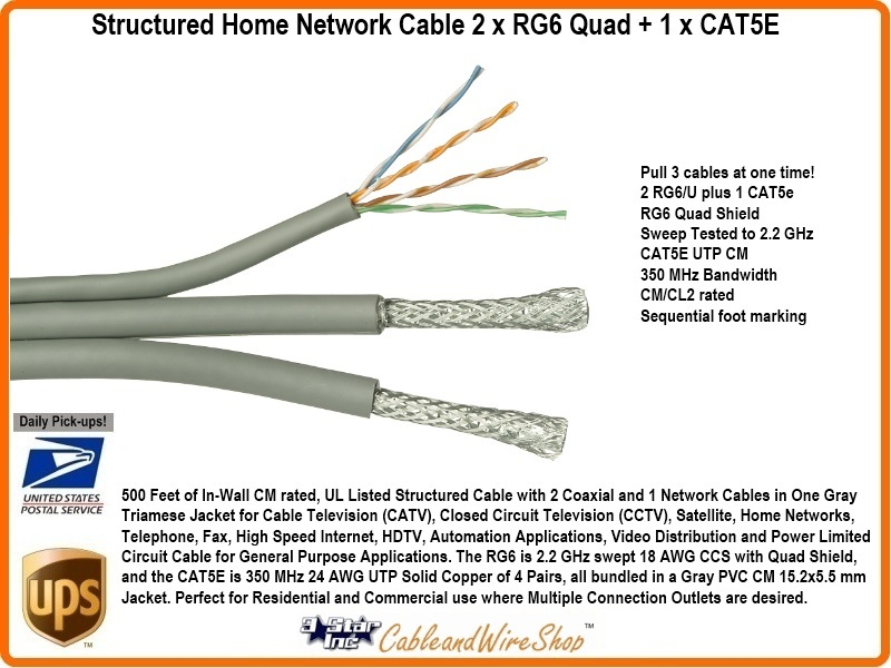 Structured Home Network Cable 2 X Rg6 Quad 1 X Cat5e
