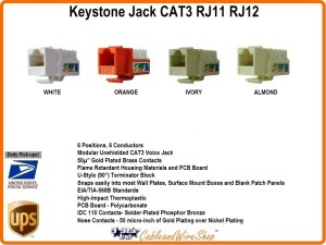 CAT3 RJ11 RJ12 Keystone Voice Jack Almond U | 3 Star Incorporated