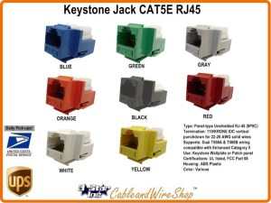 CAT 5E Keystone Voice Data Jack U Style WHITE