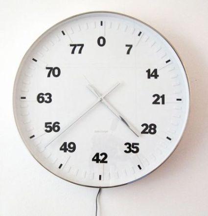 Lifetime Clock Orologio