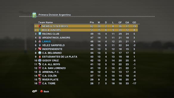 PES 2013 PESEdit Liga Argentina