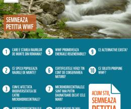 Râurile României – site pe wordpress pentru o campanie WWF