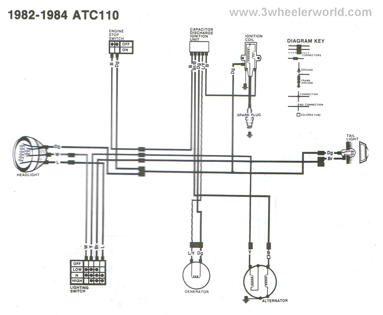 Honda Ct 110 Wiring Diagram