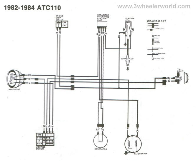 1981 Honda Ct70 Wiring Diagram Wiring Diagram – Honda Ct70 Wiring Diagram