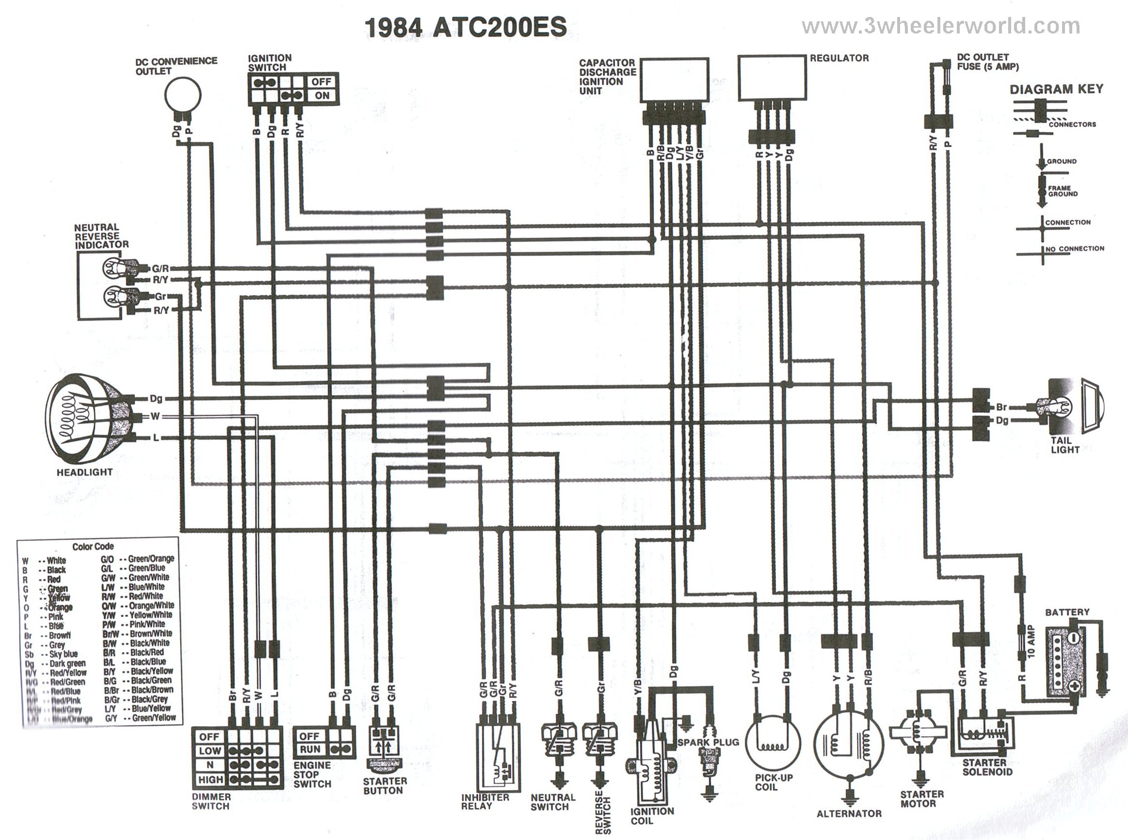 Wiring Diagram For Honda Trx200
