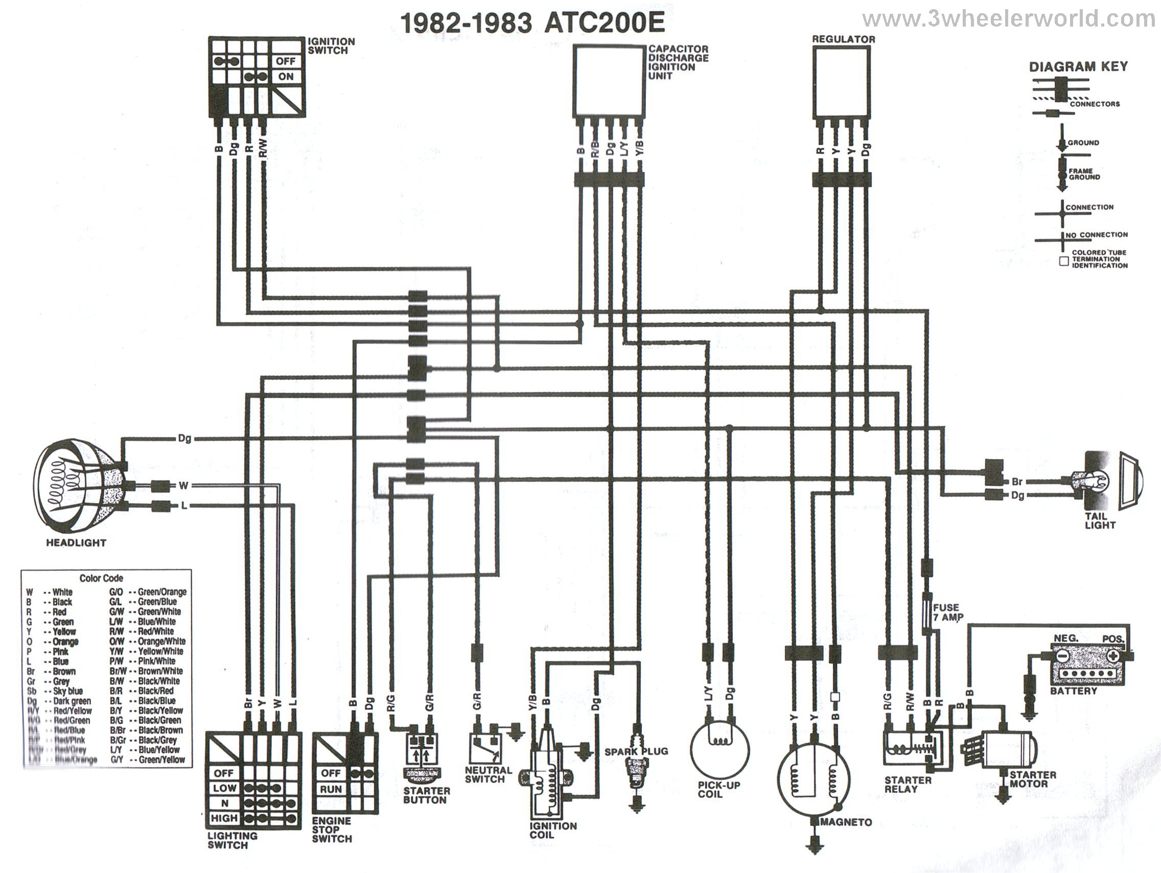 400ex Wiring In Color - Explained Wiring Diagrams