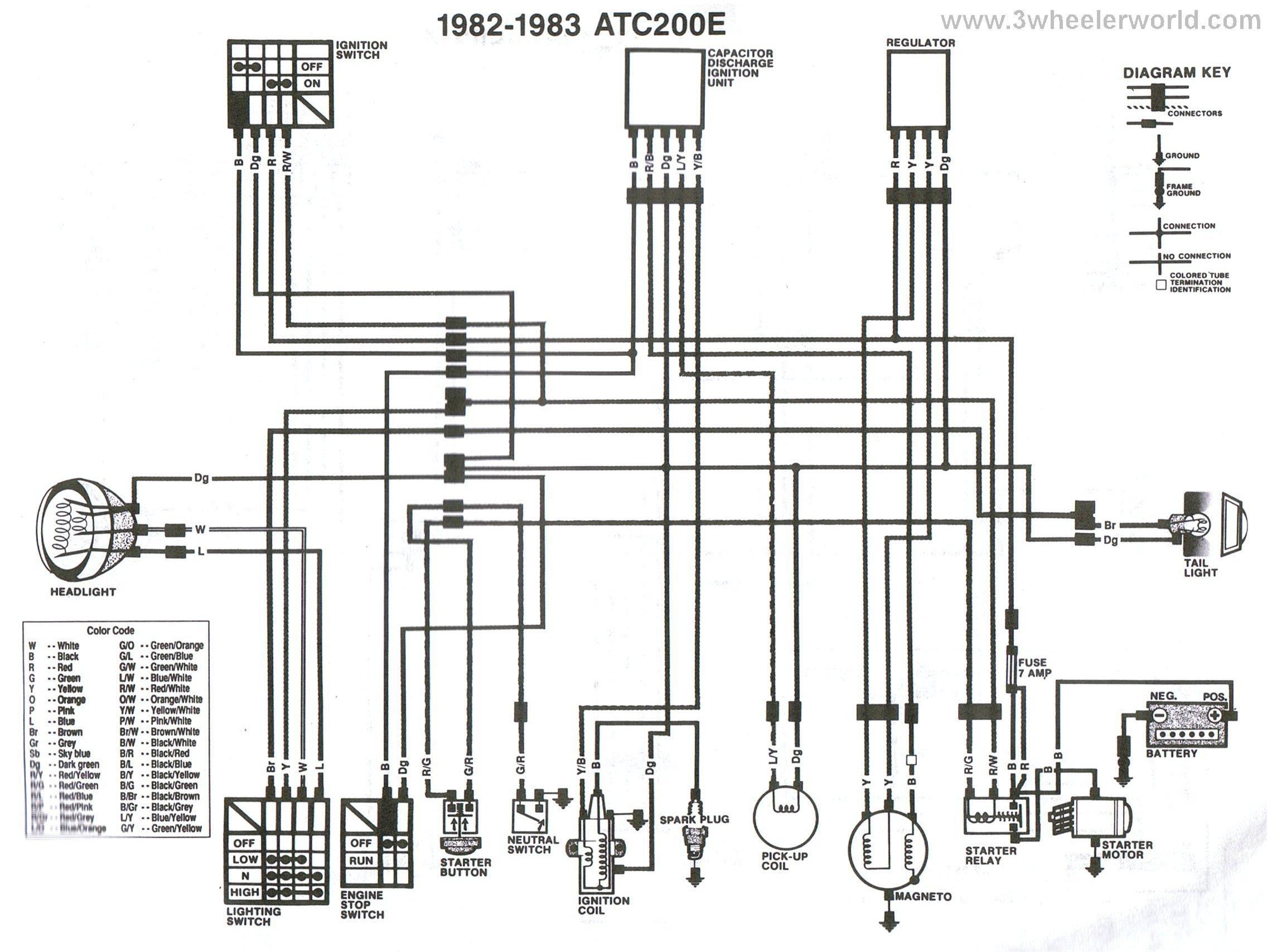 2001 Gsf600s Wiring Diagram 27 Images Trx350fe 2002 Diagrams Atc200ex82thru83resize6652c500