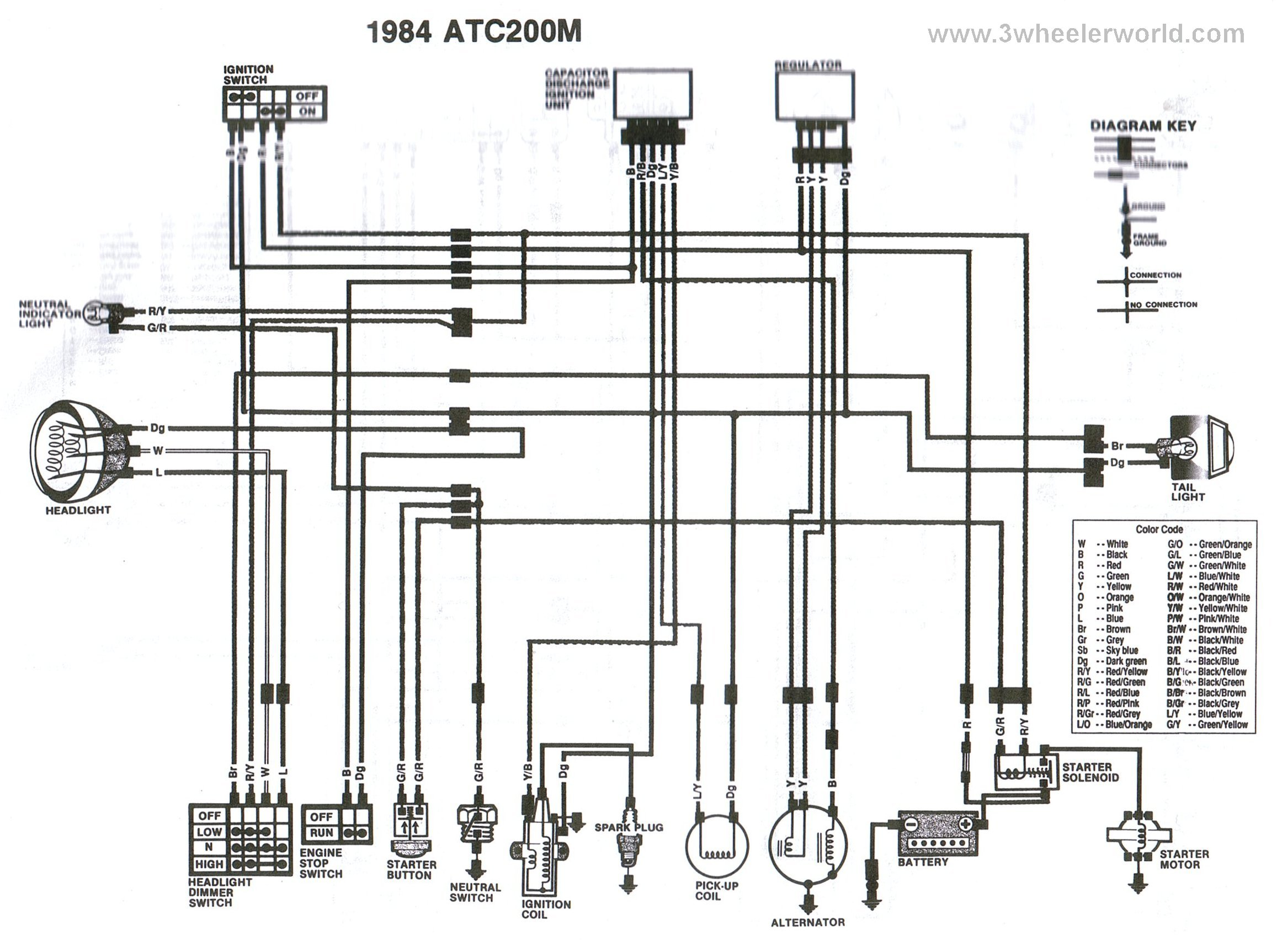 Honda 300 Carburetor Diagram Wiring Schematic