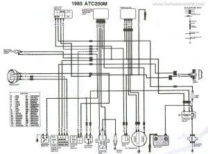 81 85 Wiring Diagram | Wiring Diagram Database