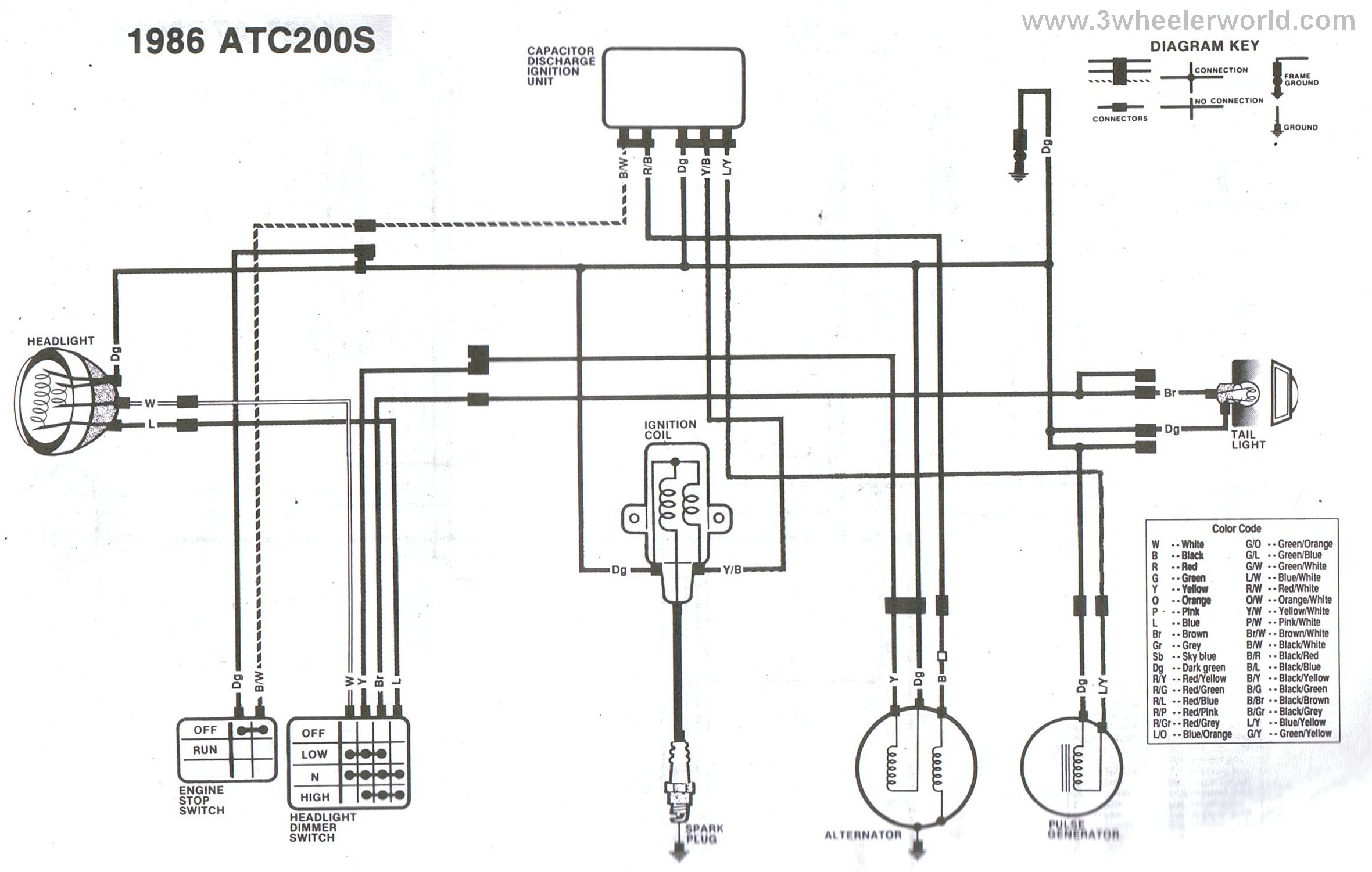 1986 Honda Atv Wiring Diagram Electrical Schematics 2007 Ltz 400 86 Trx 125 Data Diagrams U2022 C70