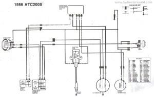 86 Lt250r Wiring Diagram | Wiring Schematic Diagram  74