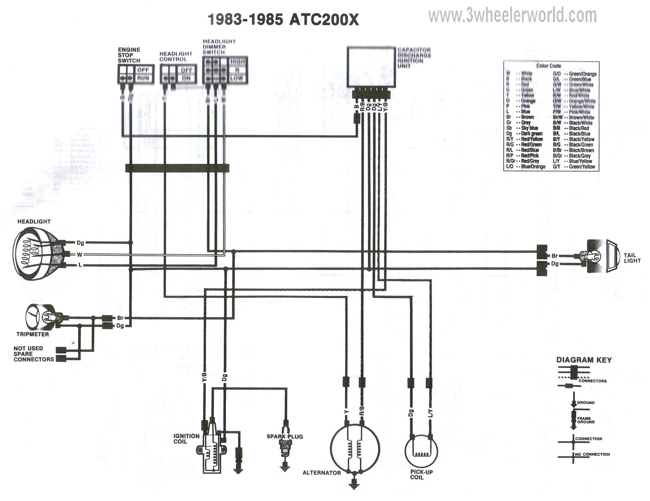 ATC200Xx83Thru85 Wiring Diagram Big Bear X on irs 30 zillas, irs high lifter, 6 inch lift, 4x4 pull starter, oil change,