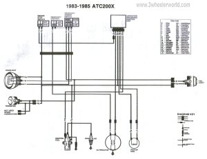 Honda Atc Wiring Diagram | Wiring Diagram