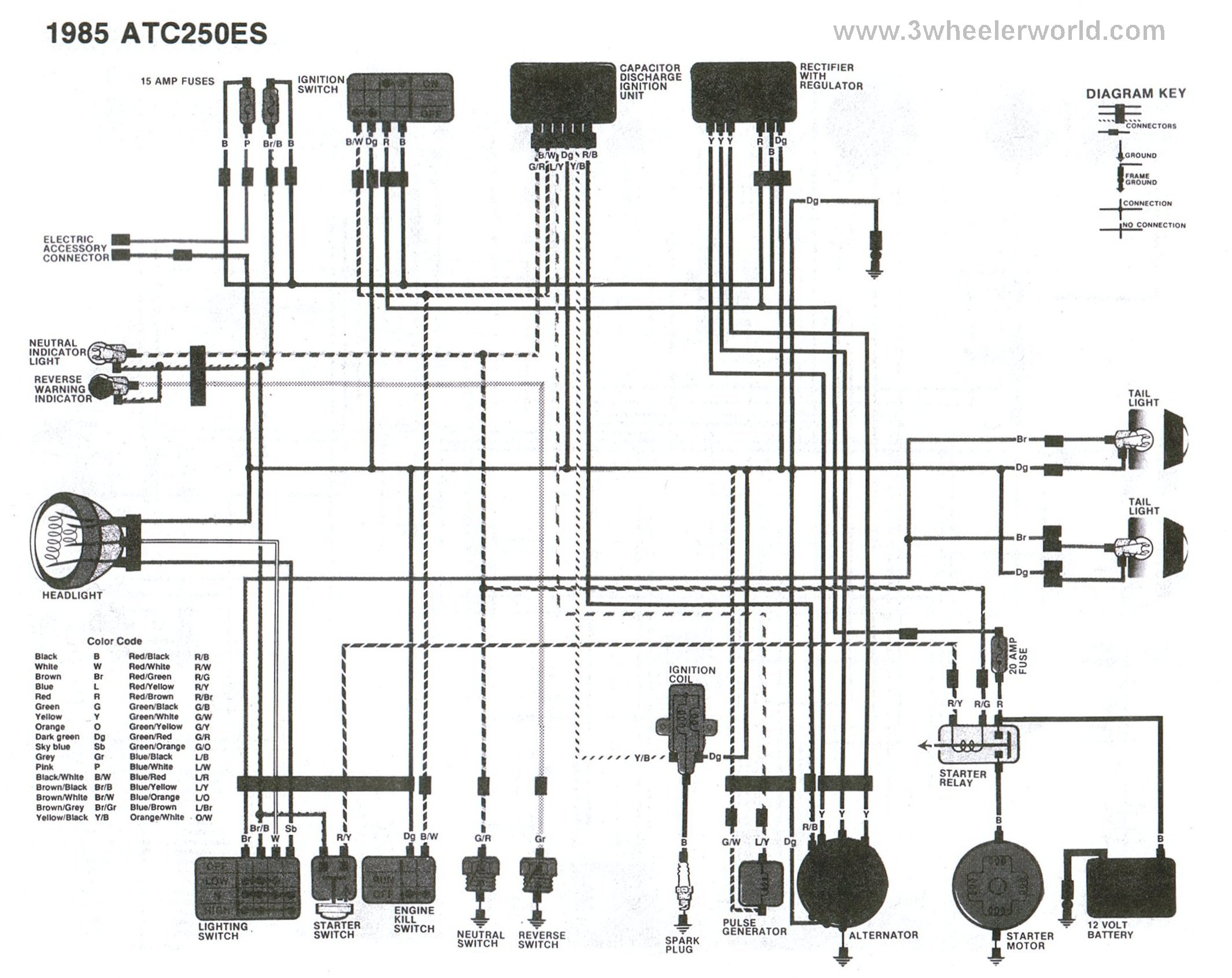 86 Honda Trx 125 Wiring Diagram Honda 300 TRX Electrical