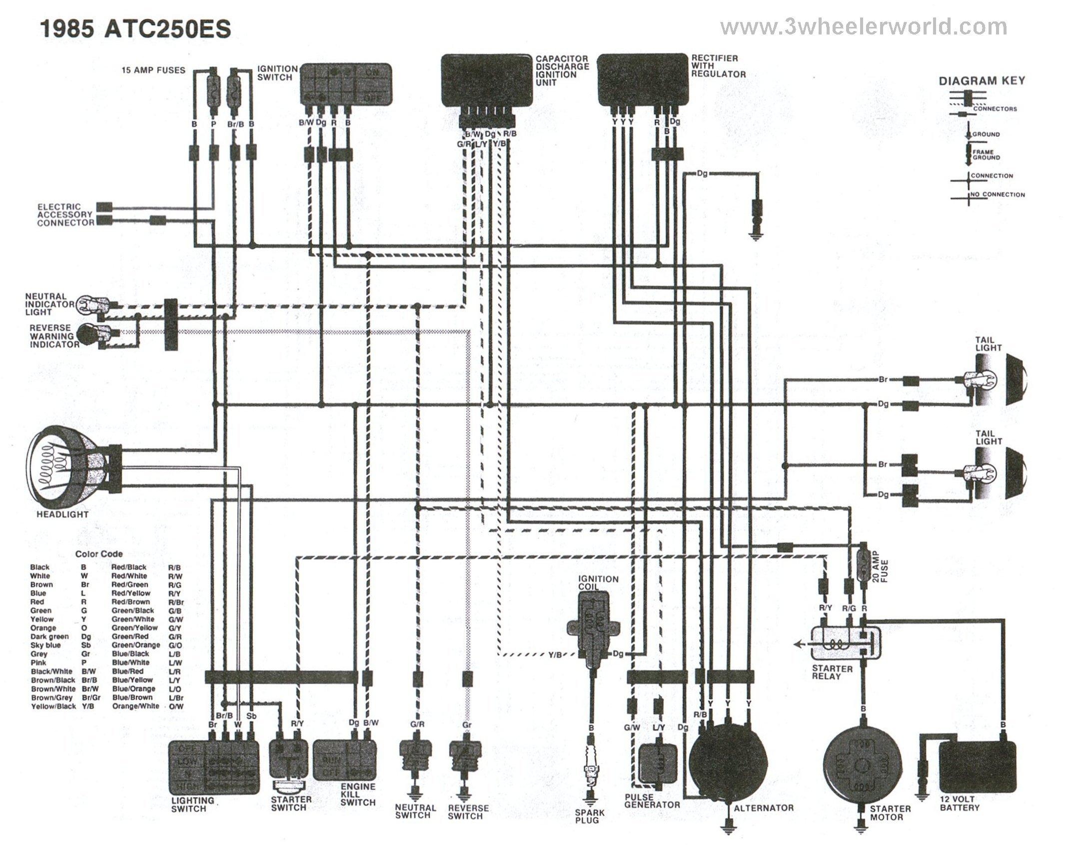 86 honda trx 125 wiring diagram honda 300 trx electrical