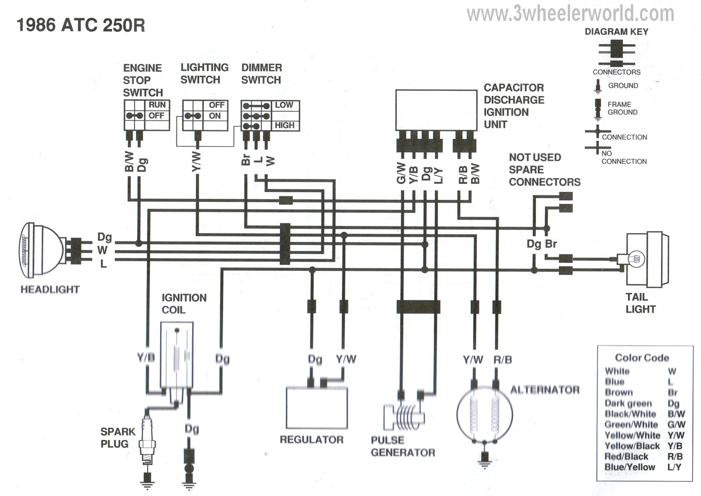 1995 yamaha warrior 350 wiring diagram