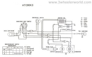 Aeon 90 Wiring Diagram Aeon Wiring Examples And Instructions