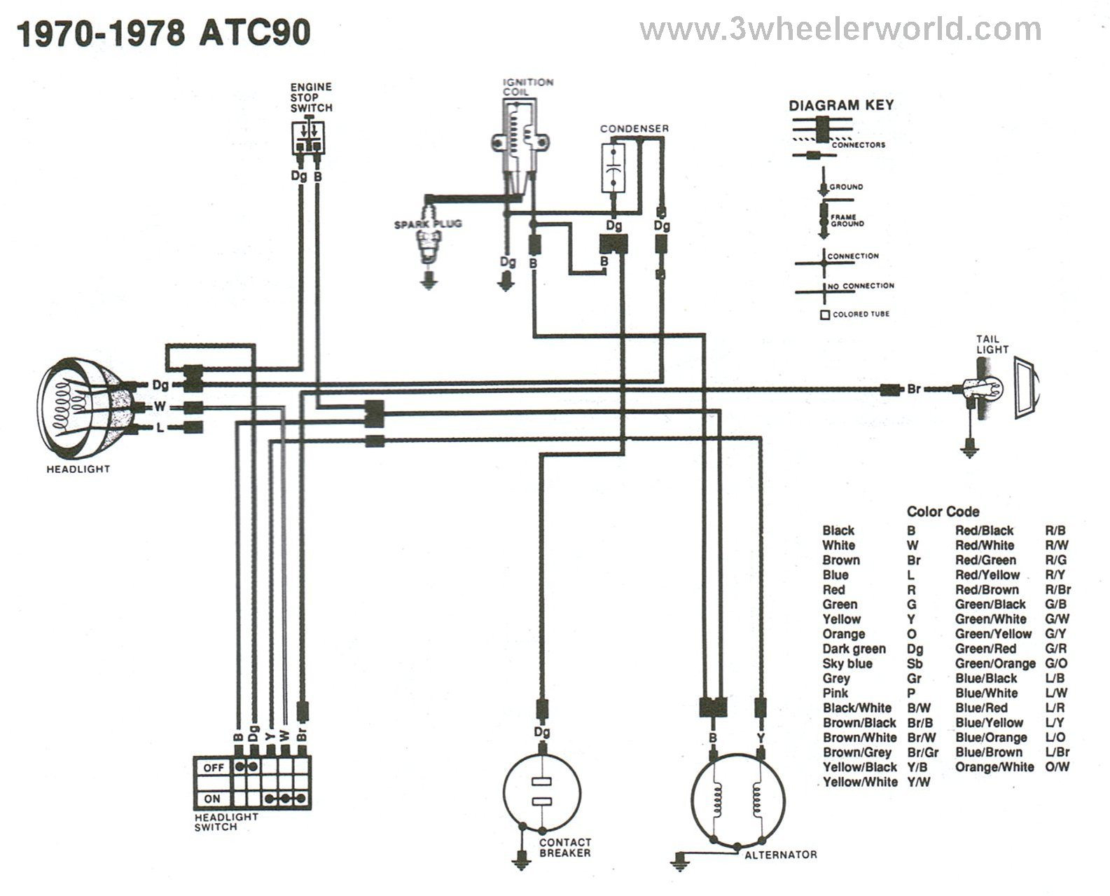 ATC90x70Thru78?resize\\\\\\\\\\\=665%2C537\\\\\\\\\\\&ssl\\\\\\\\\\\=1 polaris sportsman 90 wiring diagram & 2003 polaris predator 500 2001 polaris scrambler 90 wiring diagram at bayanpartner.co