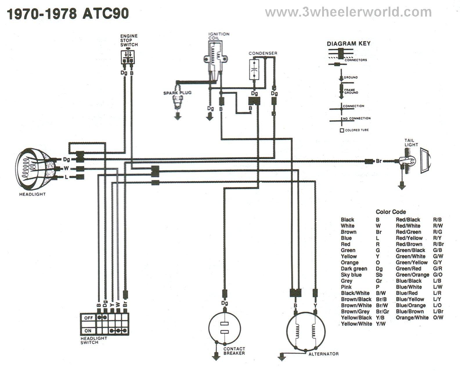 polaris scrambler wiring diagram 2000 hyundai sonata fuse