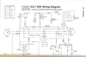 need free wire diagram for a kawasaki klt 200 atc