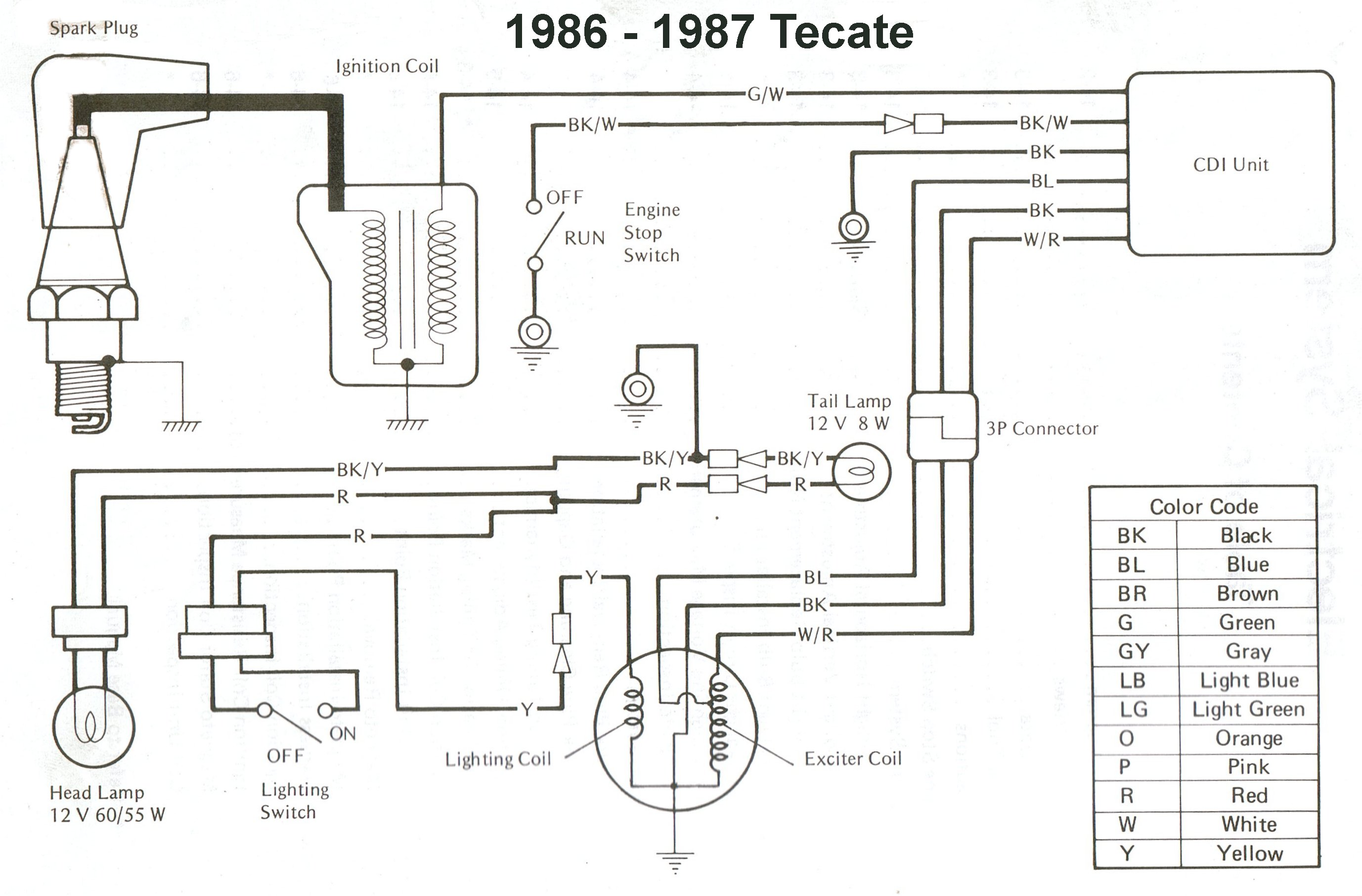 1986 Honda Xr600r Wiring Diagram further 2013 Honda Crf450r Wiring Diagram besides How Does An Engine Work Diagram in addition 1986 Xr600r Wiring Diagram as well  on 1027685 xr200 lights