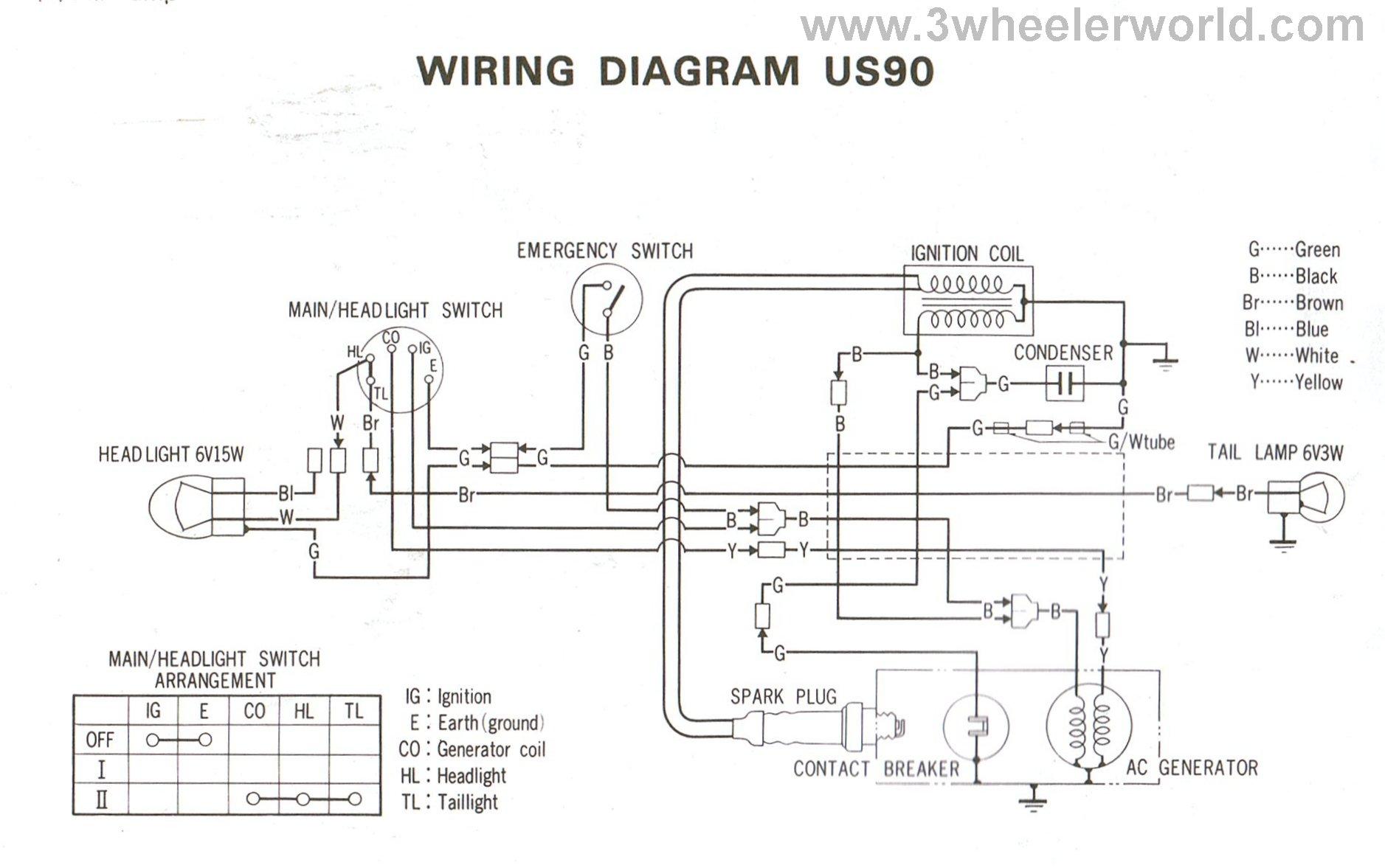 Kawasaki Prairie 650 Atv Wiring Diagrams Get Free Image About Wiring