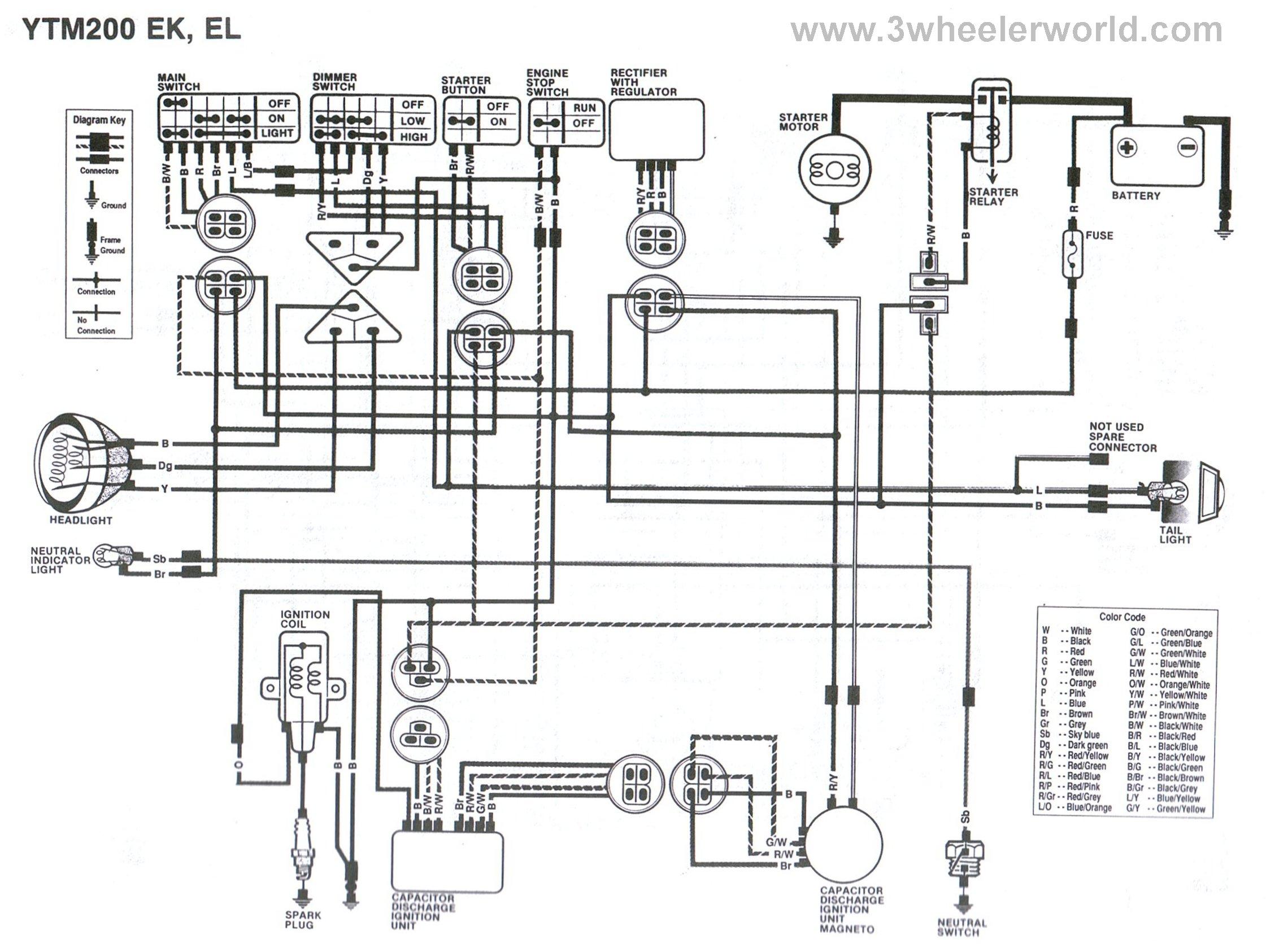 pw50 wiring diagram detailed schematics diagram rh jppastryarts com Ezgo TXT Wiring Schematic Yamaha G1 Parts List