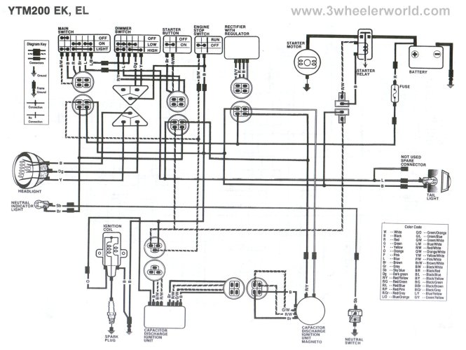yamaha golf cart wiring diagram yamaha g9 wiring harness yamaha golf cart starter generator wiring yamaha golf buggy wiring diagram wiring harness yamaha golf cart starter