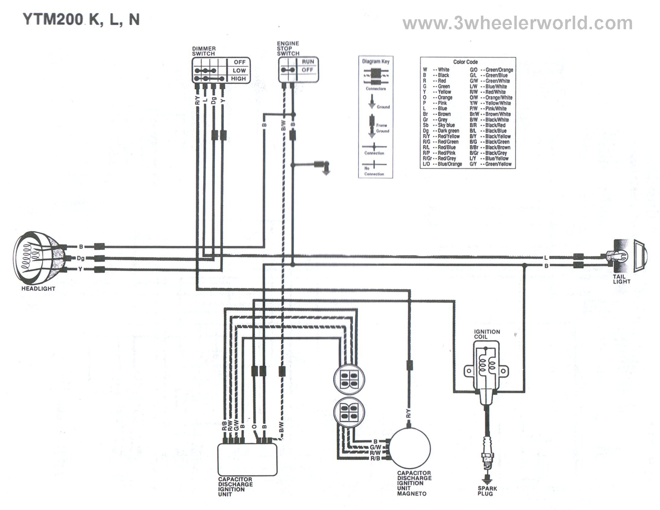 Jack Wiring Diagram Arctic Fox
