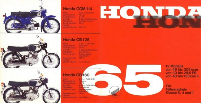 various-models-germany_1-2-CGM114-CB125-CB160-S50-S90