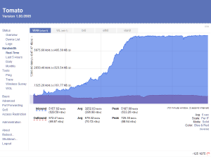 Tomato firmware bandwidth monitoring screenshot(Image courtesy of PolarCloud)